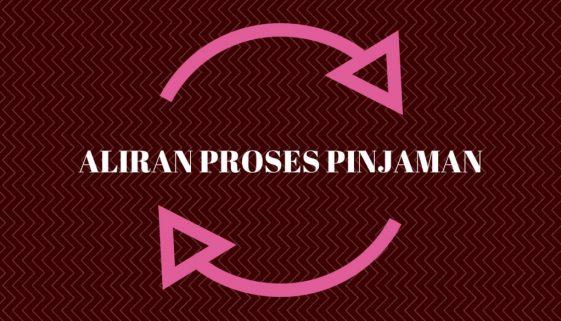 ALIRAN PROSES PINJAMAN